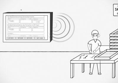 Erklärfilm Medizin – Animationsfilm Whiteboard